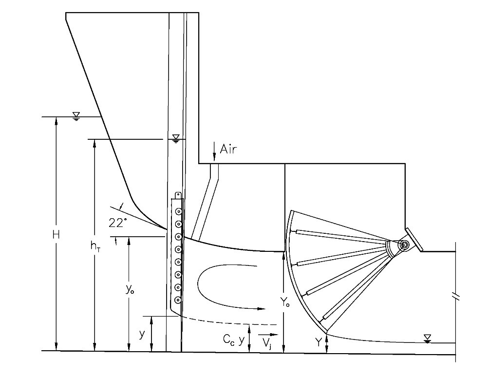 Schematic of high-head gate arrangement for laboratory experiments showing the relevant physical parameters.