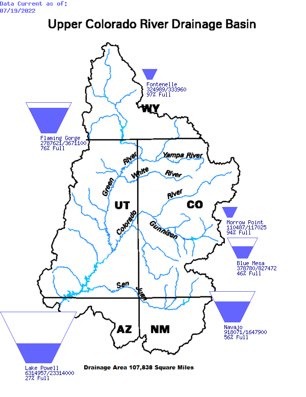 Upper Colorado Reservoirs