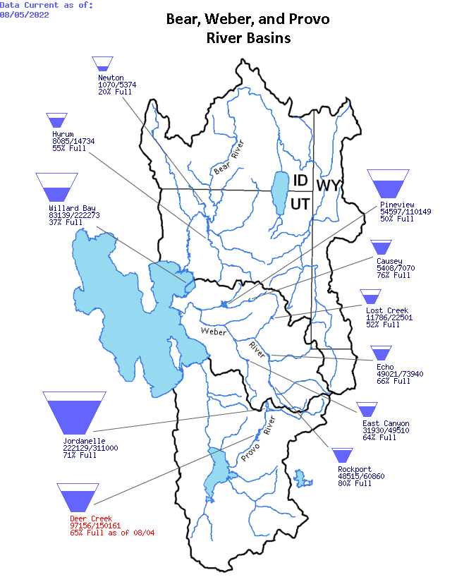 Wasatch Front Reservoirs