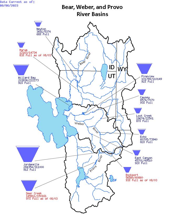 Reservoir Storage Map: Wasatch Front